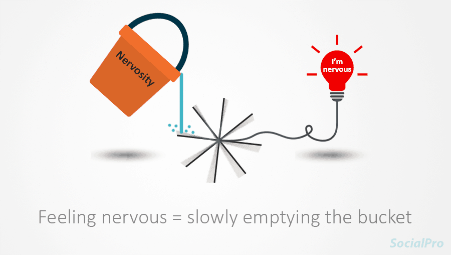 How to overcome nervousness and be more social